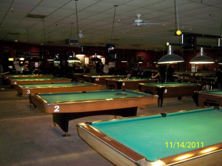 Scottsdale az pool tables for Show pool status pgpool